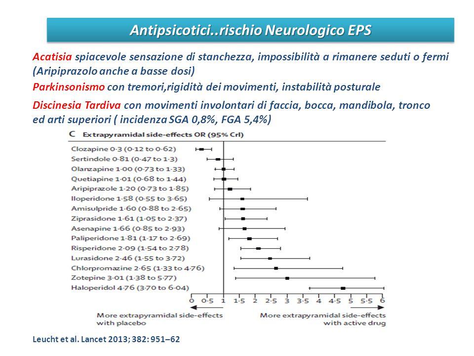Antipsicotici..rischio Neurologico EPS
