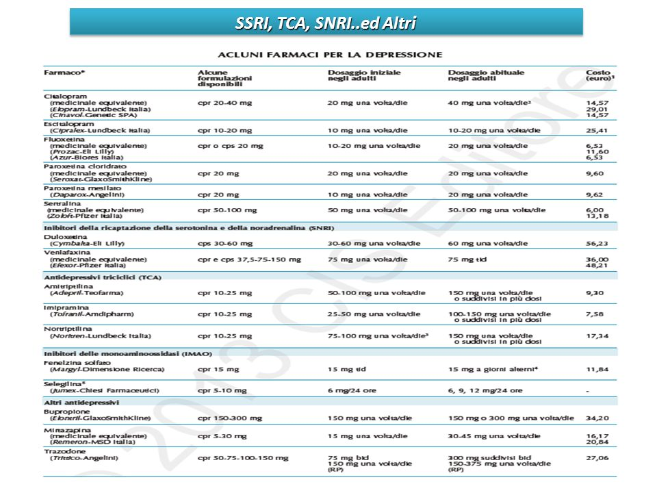 SSRI, TCA, SNRI..ed Altri