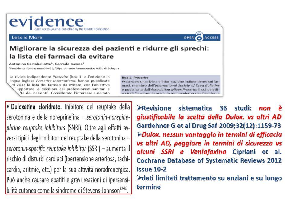 Revisione sistematica 36 studi: non è giustificabile la scelta della Dulox. vs altri AD Gartlehner G et al Drug Saf 2009;32(12):1159-73