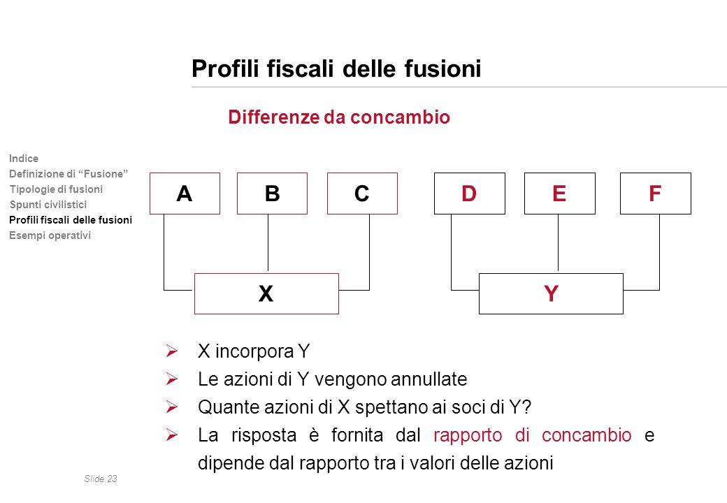 Profili fiscali delle fusioni