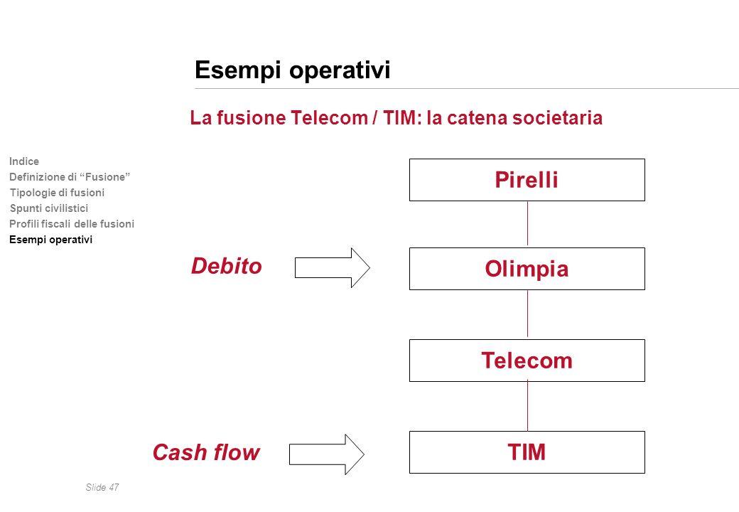 Esempi operativi Pirelli Debito Olimpia Telecom Cash flow TIM