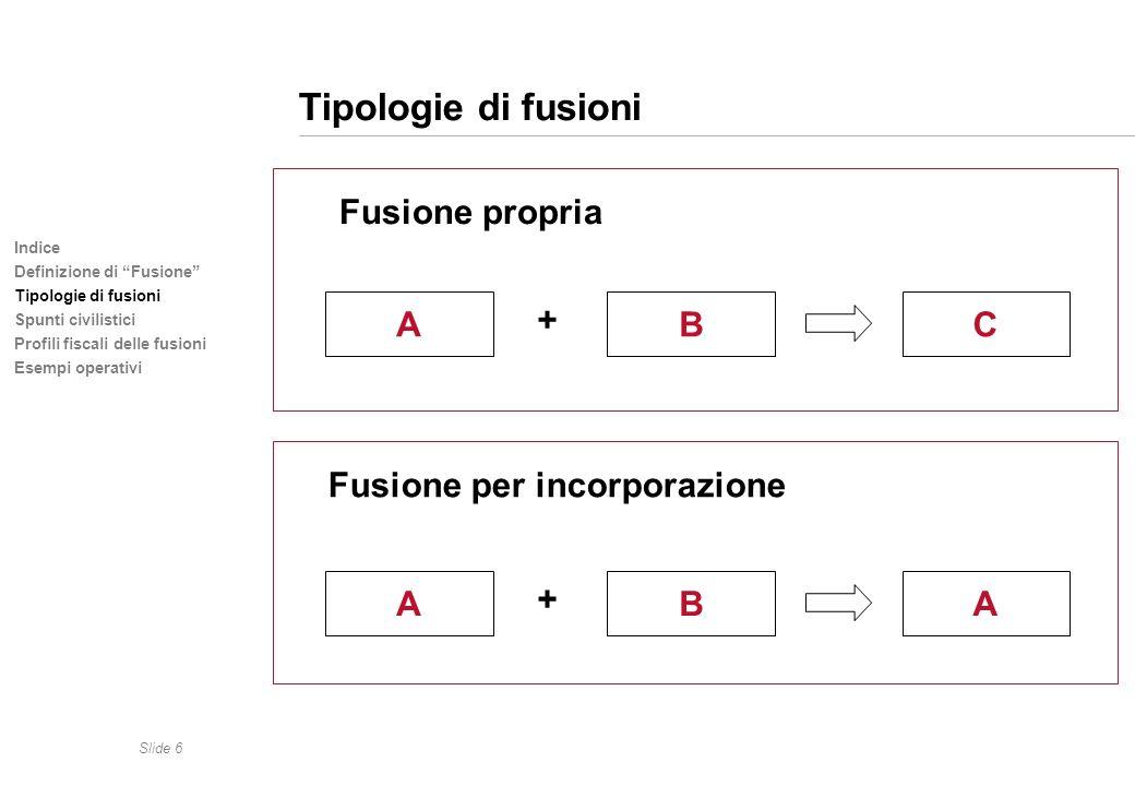 Tipologie di fusioni Fusione propria A + B C