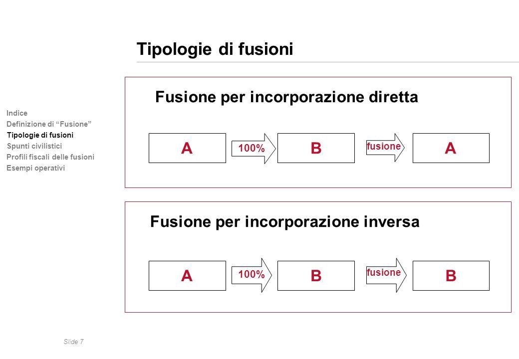 Tipologie di fusioni Fusione per incorporazione diretta A B A
