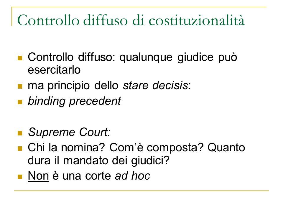 Controllo diffuso di costituzionalità