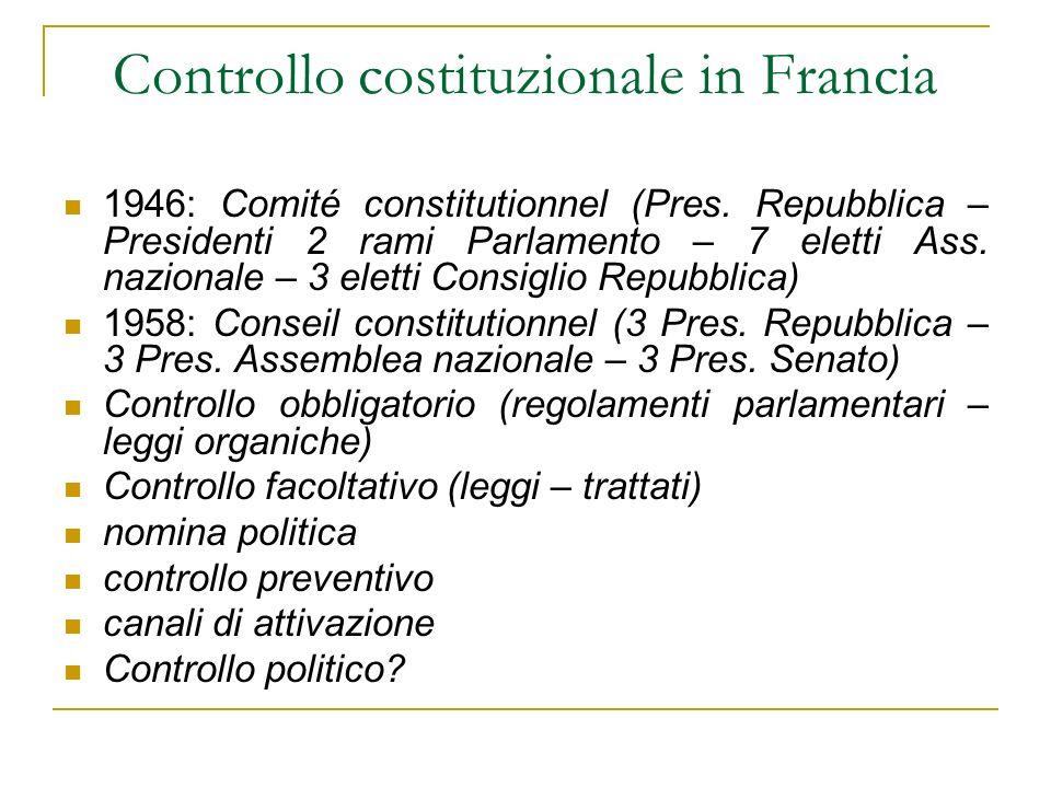Controllo costituzionale in Francia