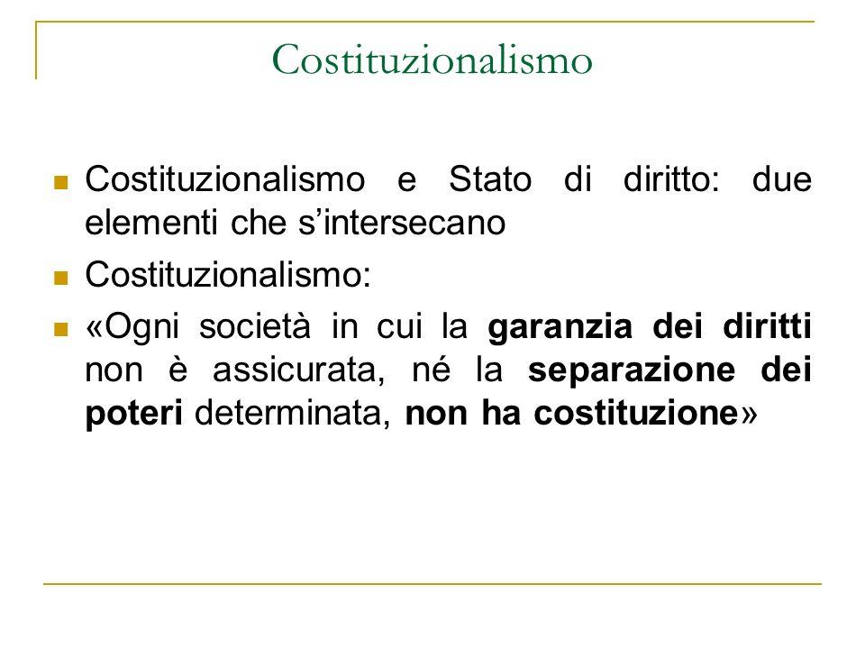 Costituzionalismo Costituzionalismo e Stato di diritto: due elementi che s'intersecano. Costituzionalismo: