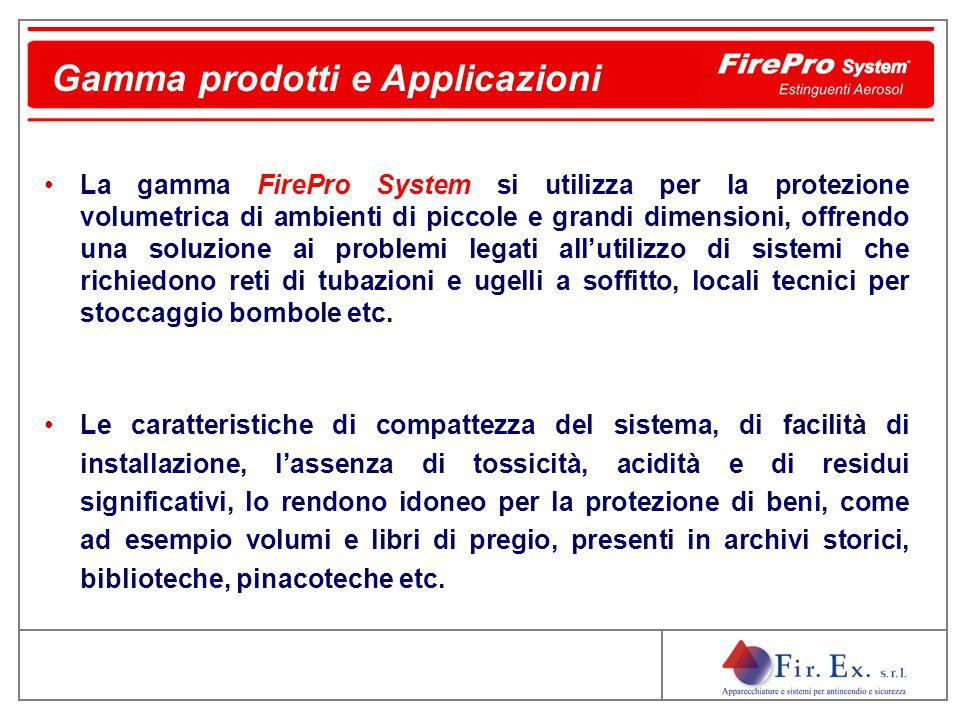 Gamma prodotti e Applicazioni