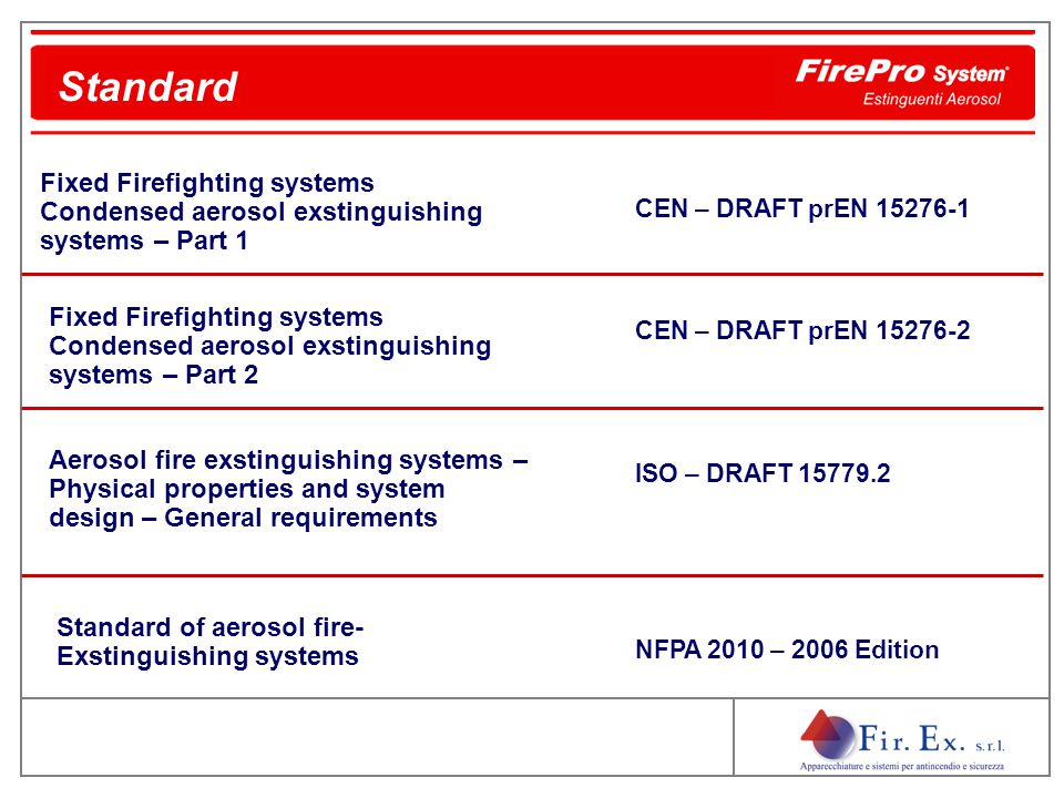 Standard Fixed Firefighting systems Condensed aerosol exstinguishing systems – Part 1. CEN – DRAFT prEN 15276-1.