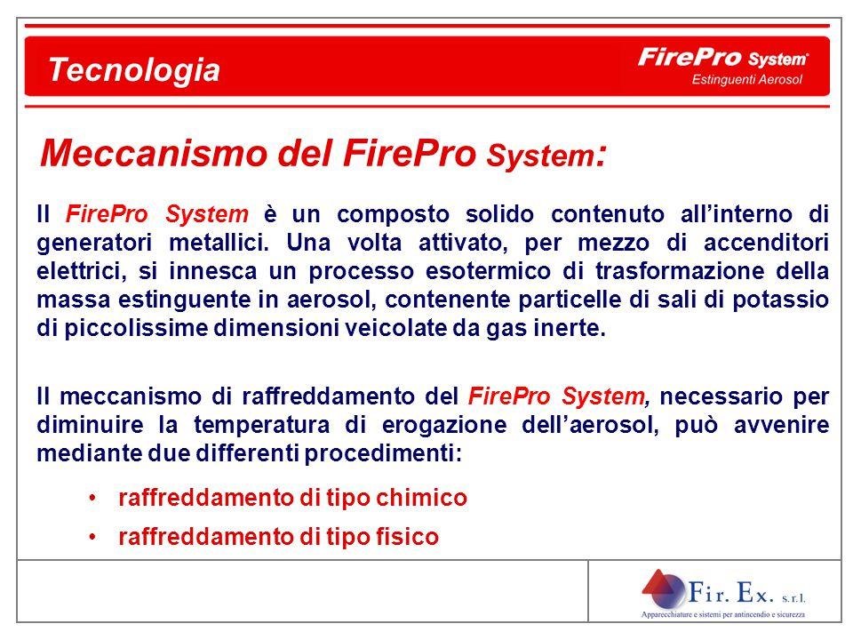 Meccanismo del FirePro System:
