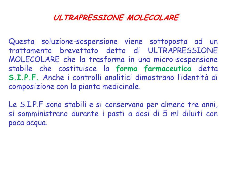 ULTRAPRESSIONE MOLECOLARE