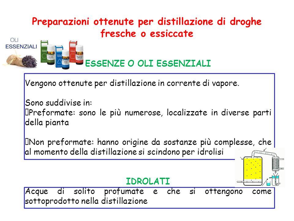 Preparazioni ottenute per distillazione di droghe fresche o essiccate