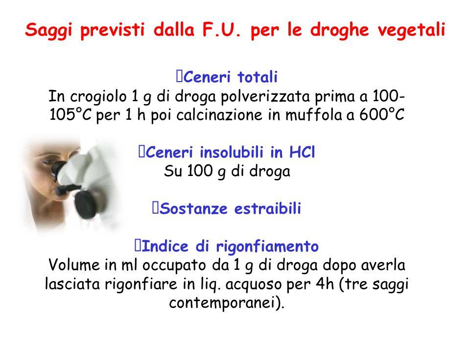 Saggi previsti dalla F.U. per le droghe vegetali