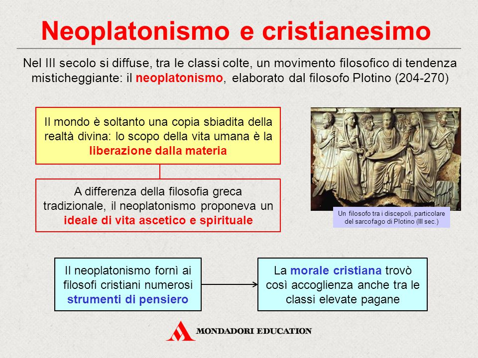Neoplatonismo e cristianesimo