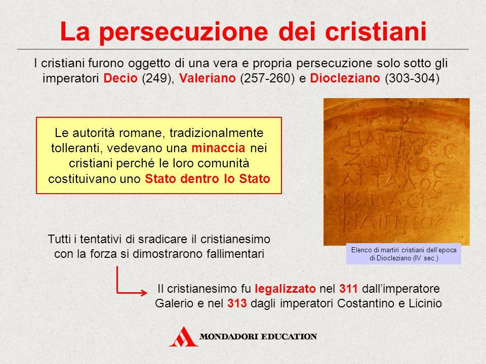 La persecuzione dei cristiani