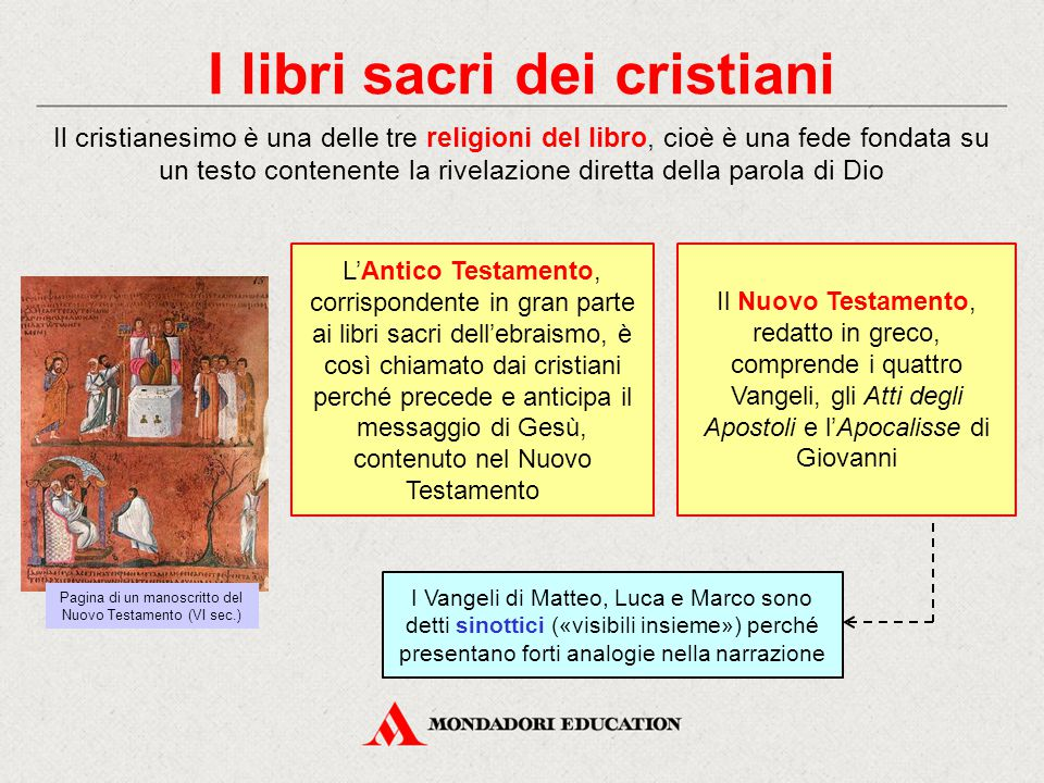 I libri sacri dei cristiani