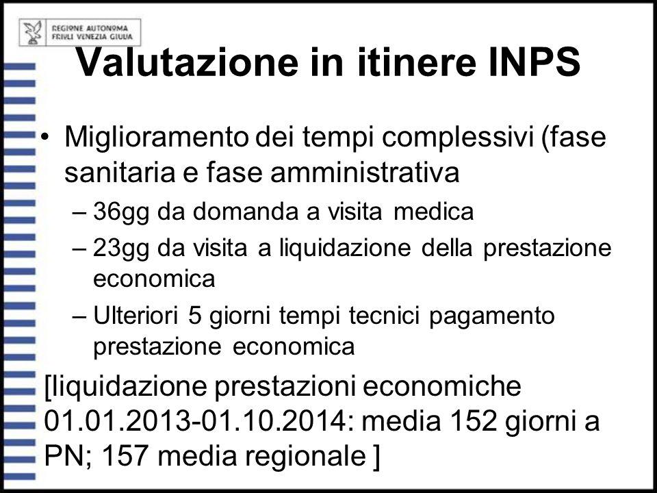 Valutazione in itinere INPS