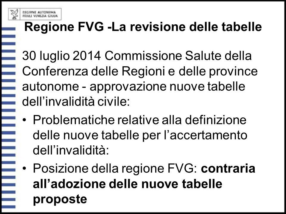 Regione FVG -La revisione delle tabelle