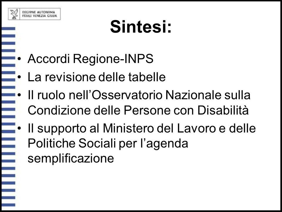 Sintesi: Accordi Regione-INPS La revisione delle tabelle