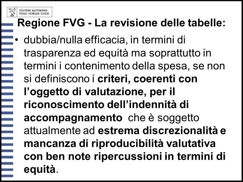 Regione FVG - La revisione delle tabelle: