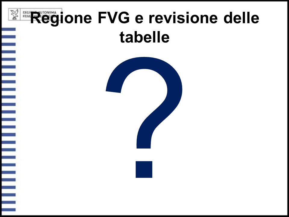 Regione FVG e revisione delle tabelle