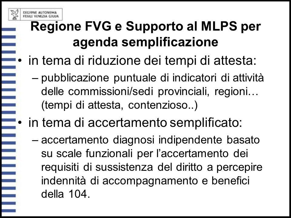 Regione FVG e Supporto al MLPS per agenda semplificazione