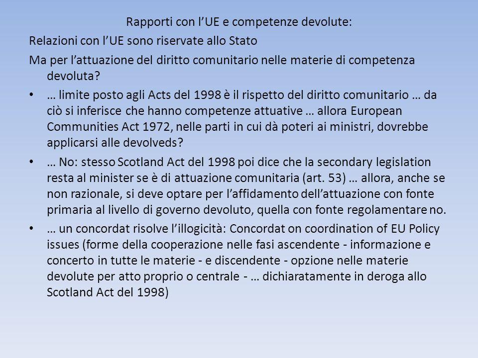 Rapporti con l'UE e competenze devolute: