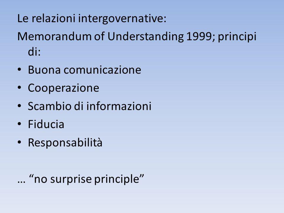 Le relazioni intergovernative: