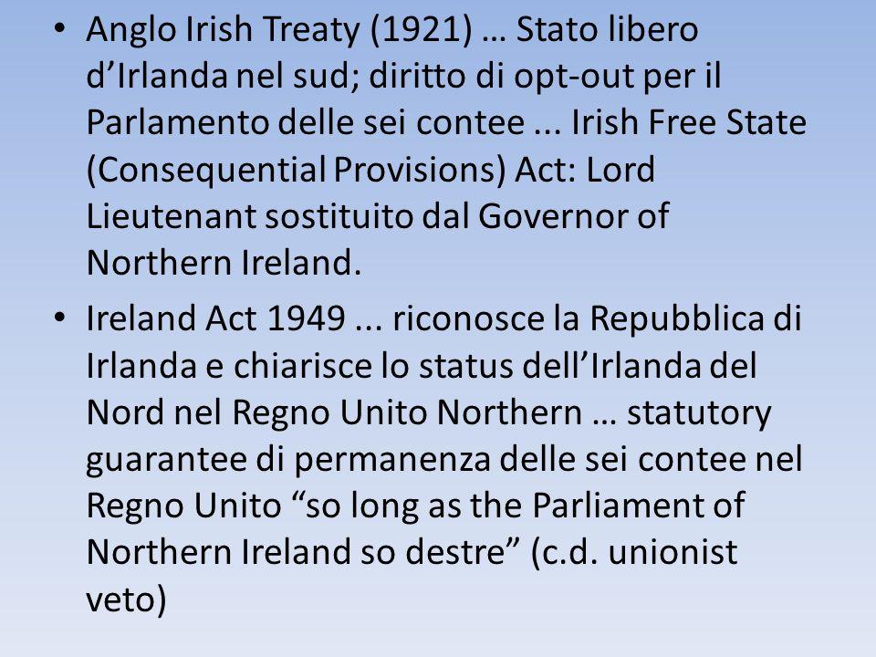 Anglo Irish Treaty (1921) … Stato libero d'Irlanda nel sud; diritto di opt-out per il Parlamento delle sei contee ... Irish Free State (Consequential Provisions) Act: Lord Lieutenant sostituito dal Governor of Northern Ireland.