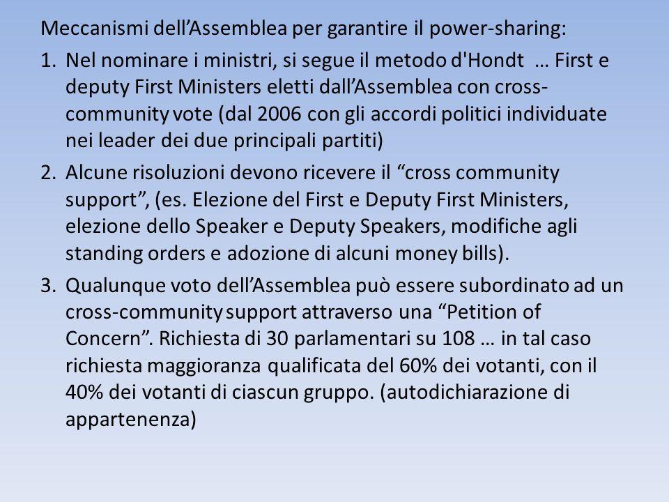 Meccanismi dell'Assemblea per garantire il power-sharing: