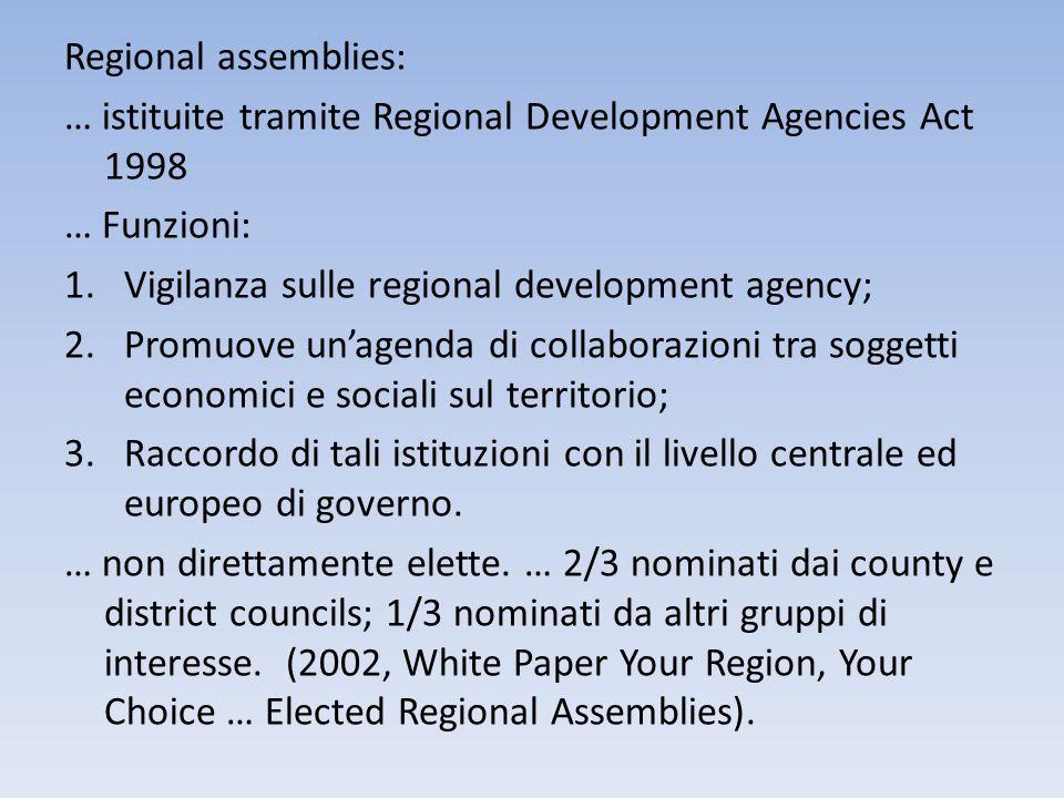 Regional assemblies: … istituite tramite Regional Development Agencies Act 1998. … Funzioni: Vigilanza sulle regional development agency;