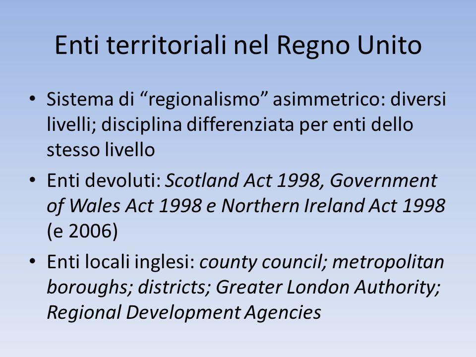 Enti territoriali nel Regno Unito