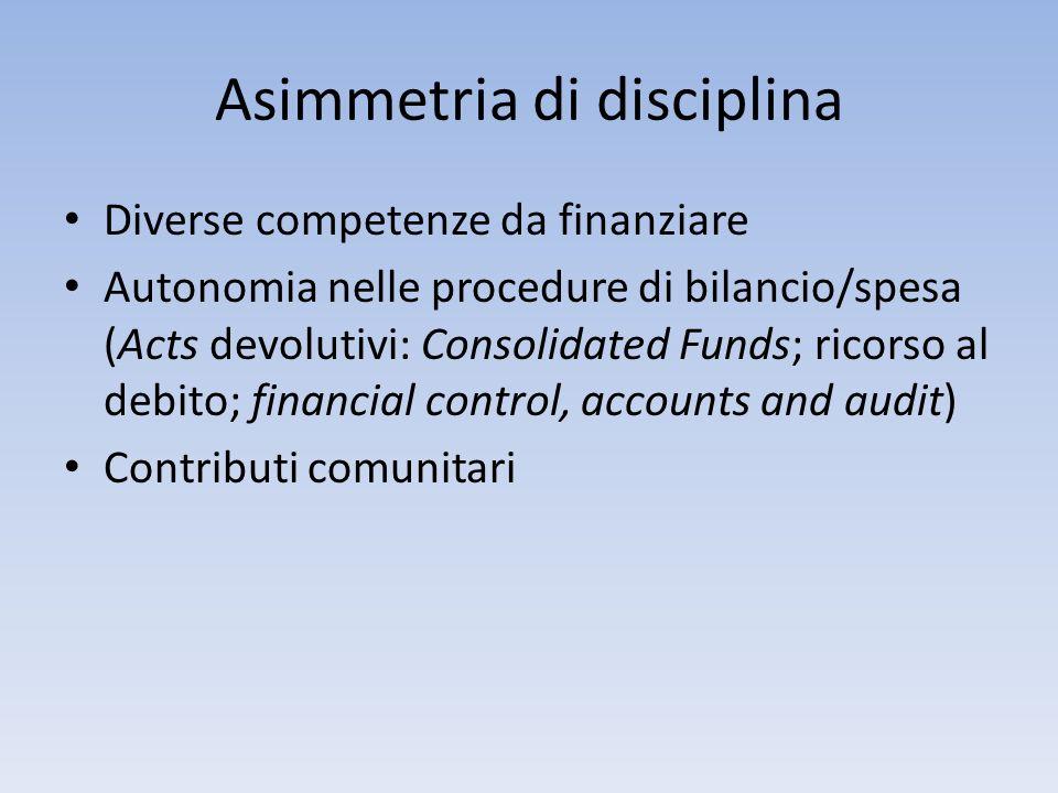 Asimmetria di disciplina
