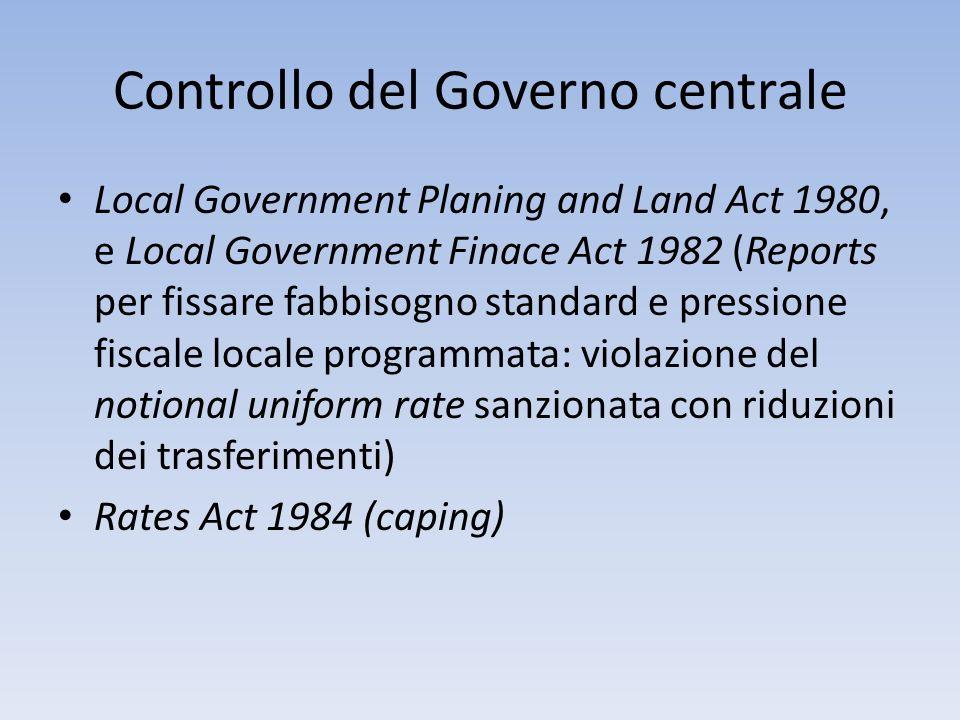 Controllo del Governo centrale
