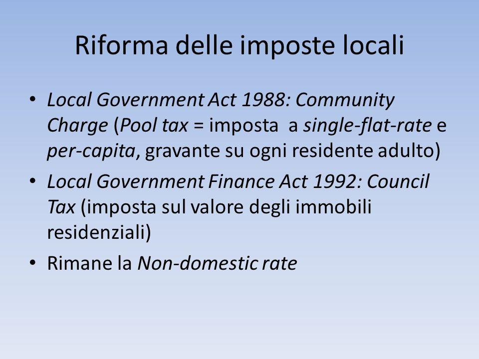 Riforma delle imposte locali