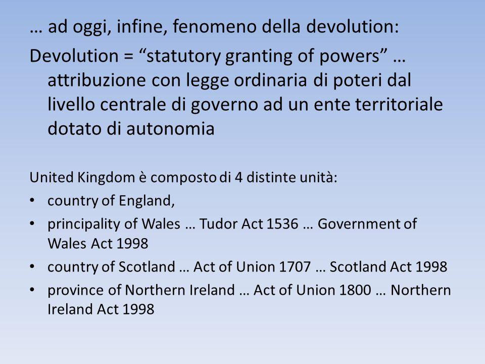 … ad oggi, infine, fenomeno della devolution: