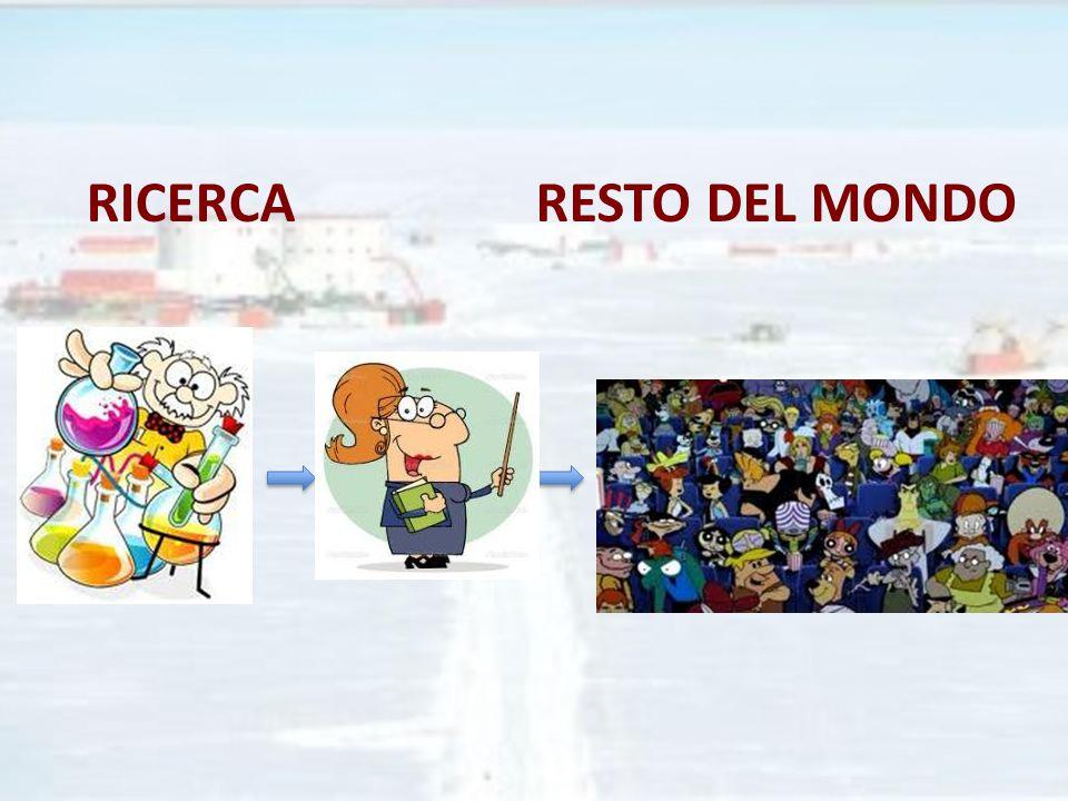 RICERCA RESTO DEL MONDO