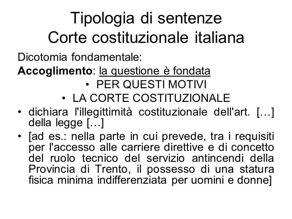 Tipologia di sentenze Corte costituzionale italiana