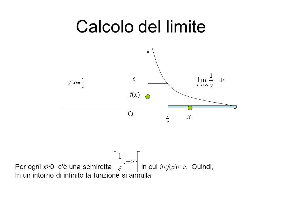 Calcolo del limite  f(x) O x