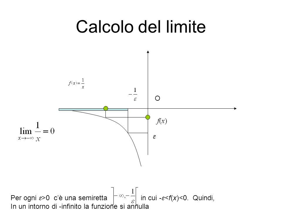 Calcolo del limite O f(x) 