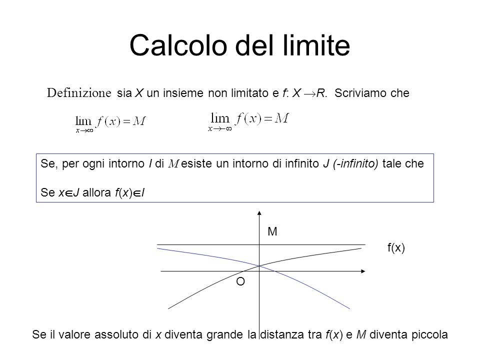 Calcolo del limite Definizione sia X un insieme non limitato e f: X R. Scriviamo che.