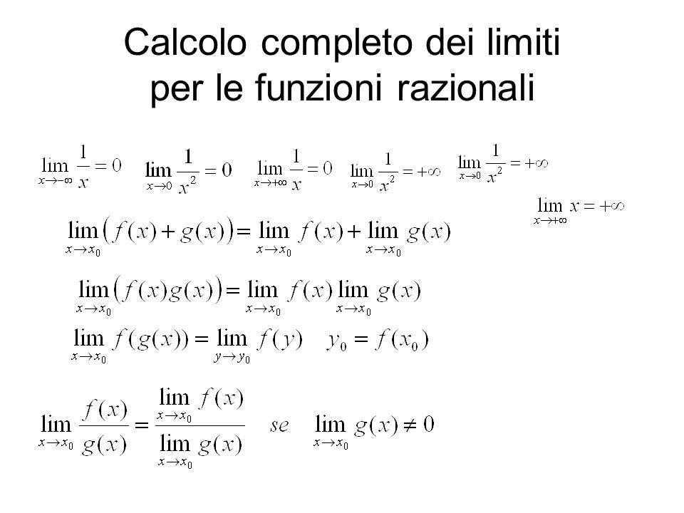 Calcolo completo dei limiti per le funzioni razionali