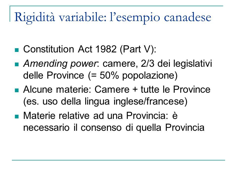 Rigidità variabile: l'esempio canadese