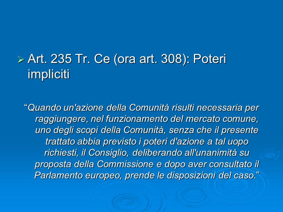 Art. 235 Tr. Ce (ora art. 308): Poteri impliciti