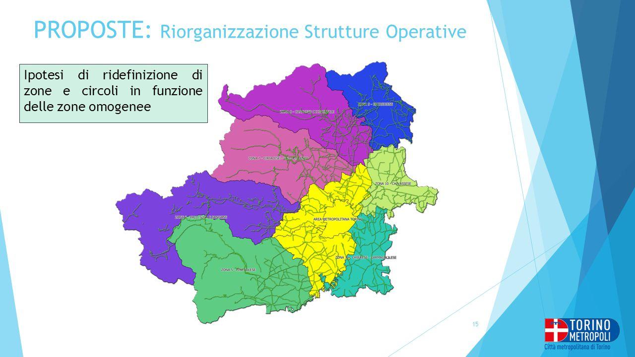 PROPOSTE: Riorganizzazione Strutture Operative