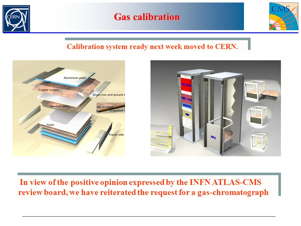 Gas calibration Calibration system ready next week moved to CERN.