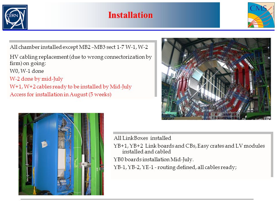 Installation All chamber installed except MB2 –MB3 sect 1-7 W-1, W-2