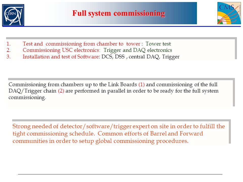 Full system commissioning