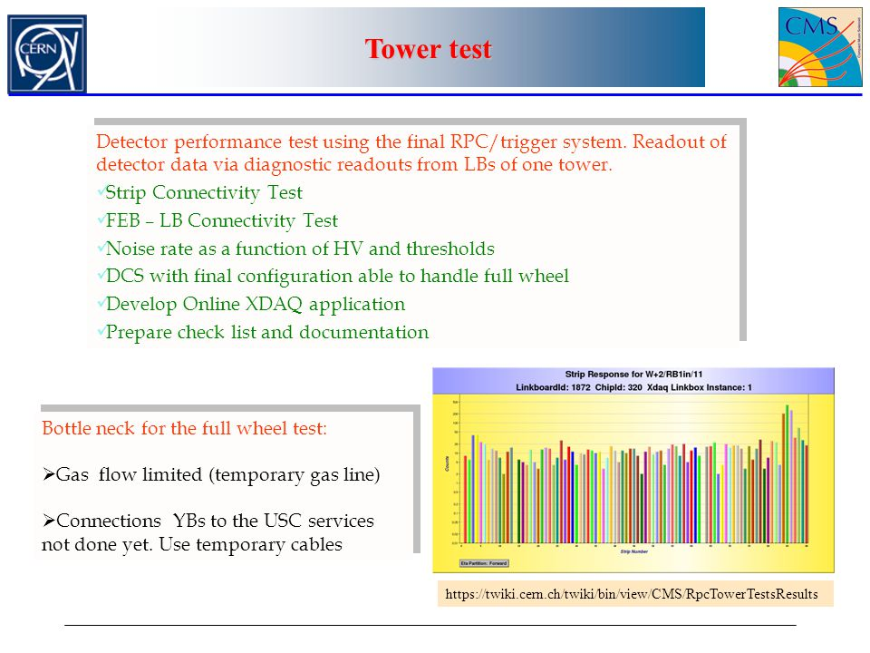 Tower test Detector performance test using the final RPC/trigger system. Readout of detector data via diagnostic readouts from LBs of one tower.