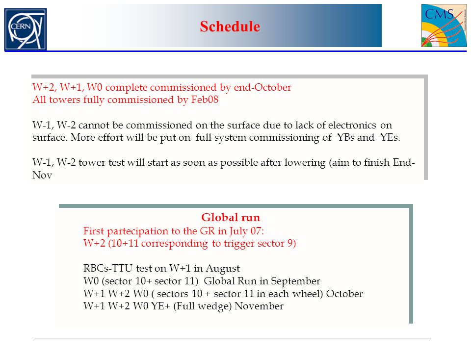 Schedule Global run W+2, W+1, W0 complete commissioned by end-October
