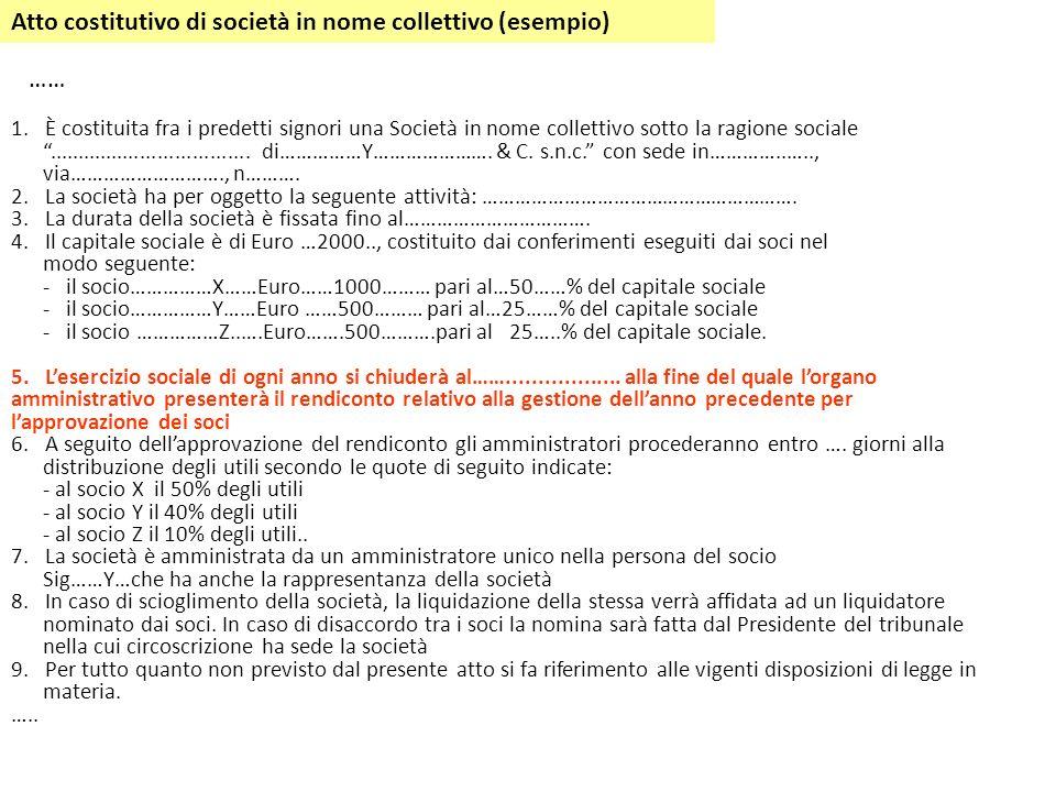 Atto costitutivo di società in nome collettivo (esempio)